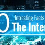 30 intresting facts about the internet